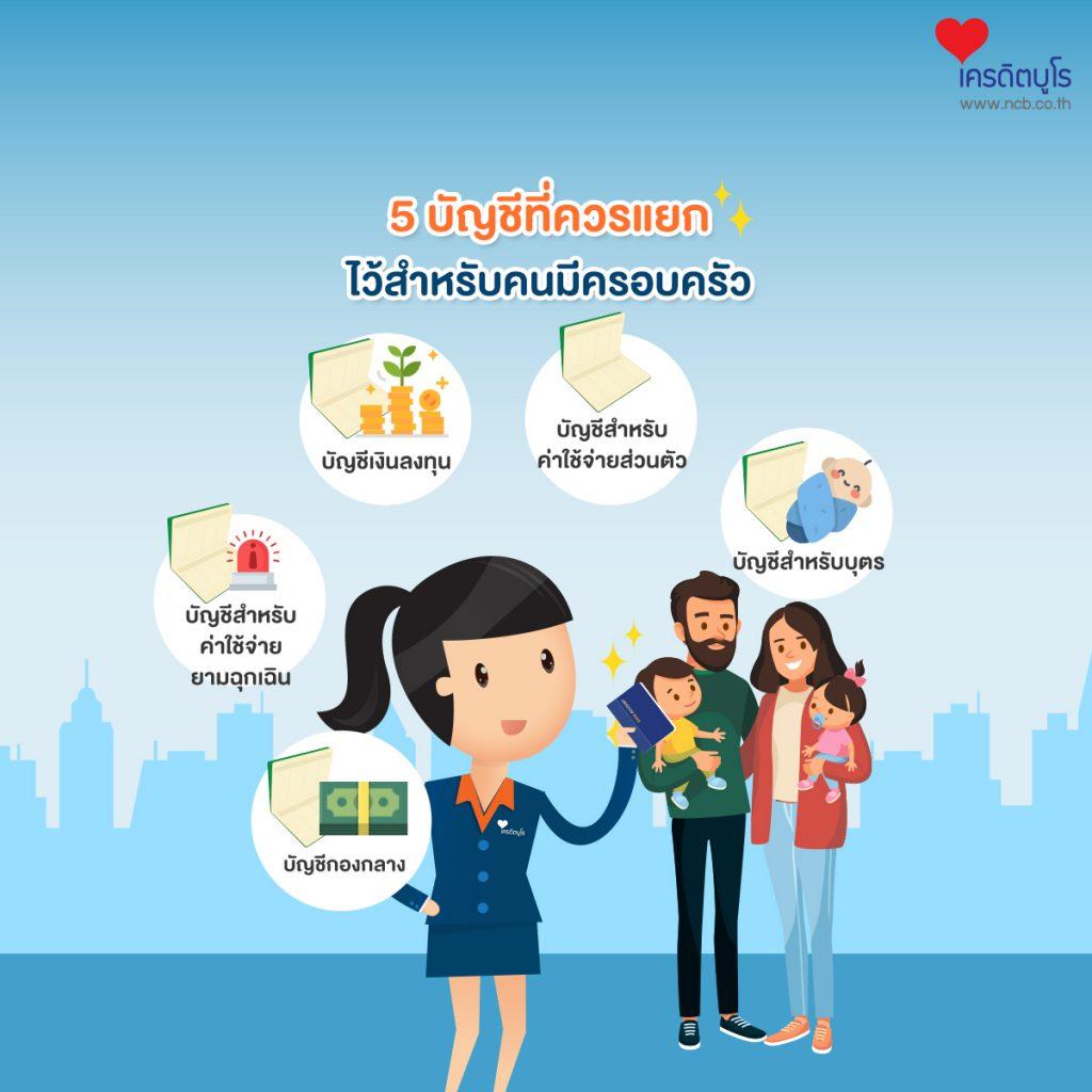 5 บัญชีที่ควรแยกไว้สำหรับคนมีครอบครัว